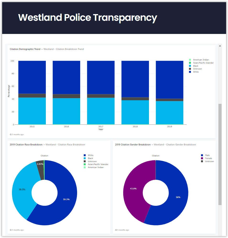 westland police transparency